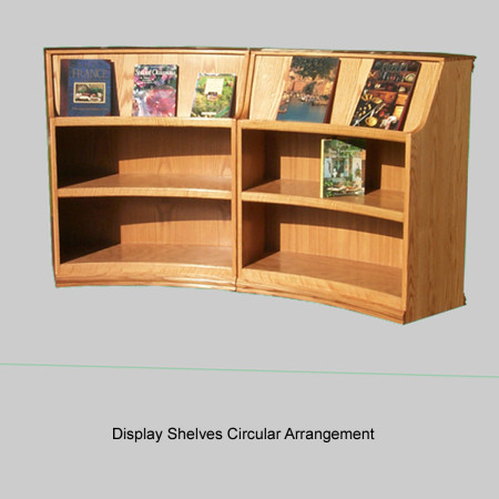 display-circular-arrangement